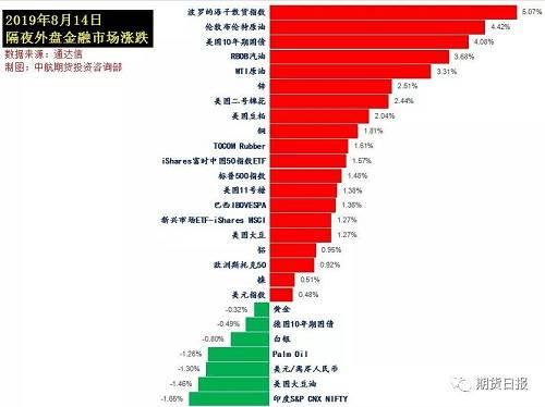 美国将推迟对中国部分产品征收关税 影响及A股策略