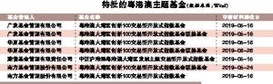 http://www.szminfu.com/kejizhishi/18841.html
