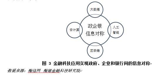 杨望:征信的进阶之路