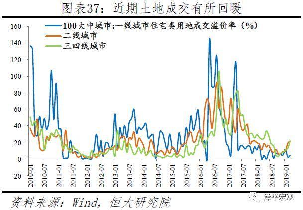 2019中国城市发展潜力排名:深北上广稳居前四,成都第五,南京紧随其后