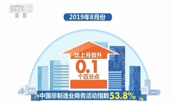 「股票配资公司合法吗?」8月份中国非制造业采购经理指数发布:非制造业稳中略升 发展势头良好