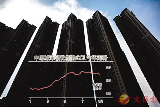 <b>「苏州配资」CCL周跌1.34% 楼价跌势加快全年升幅料蒸发</b>