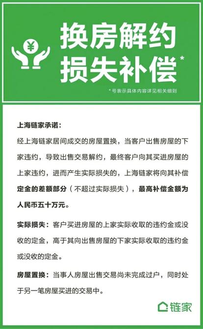 """换房失败,还遭受解约损失? 上海链家推出""""换房解约 损失补偿""""安心服务承诺"""