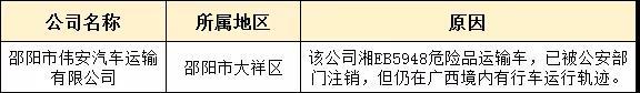 """吉林快三邵阳这些""""违法王""""车辆、终身禁驾者等曝光"""