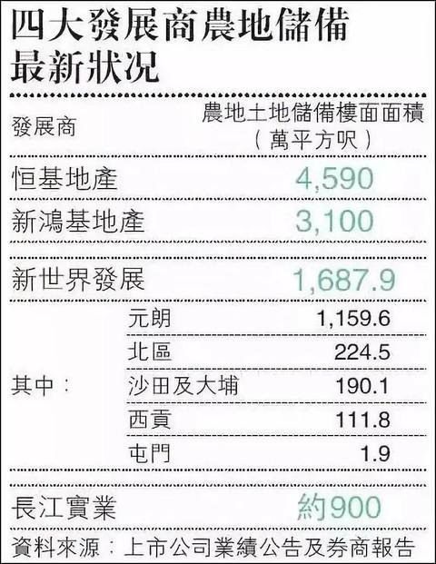 香港土地面积1106平方公里,常住人口730万,人口密度只有深圳(楼盘)的60%。但香港那种居住条件极端紧张的情况,没有在深圳出现。
