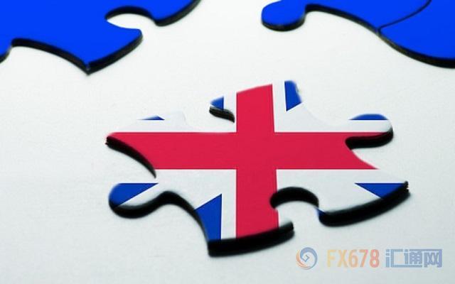 脱欧期限即使延长至明年6月,英镑回升或仍仅昙花一现,后市继续看空情理之中