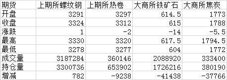 http://www.weixinrensheng.com/caijingmi/892131.html