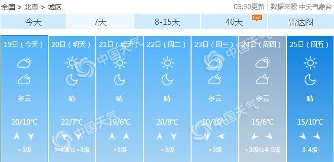 北京大雾黄色预警生效中 明起冷空气登场能见度转好