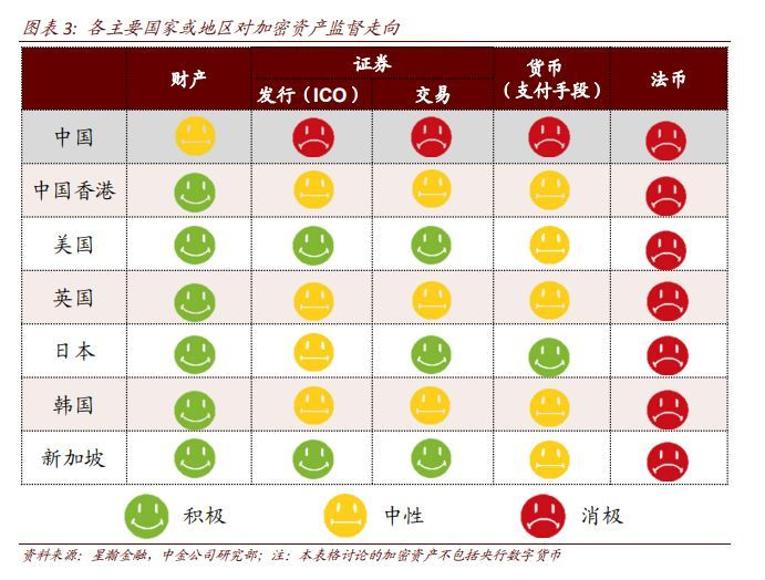 http://www.reviewcode.cn/qukuailian/85186.html