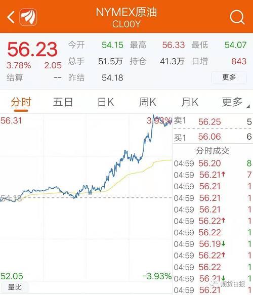 http://www.jienengcc.cn/shiyouranqi/148825.html