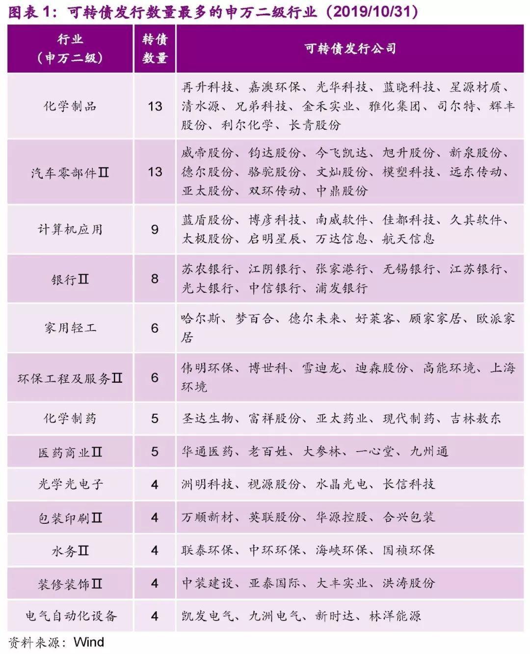 http://www.jienengcc.cn/nenyuanxinwen/149540.html