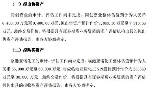 议市厅丨8个曾用名,第3季度营收为0,账面仅800万的亚太实业如何现金收购近3亿的公司?重组事宜遭深交所问询