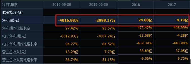 """议市厅丨金龙机电遭遇""""至暗时刻""""再收关注函,控股股东股权被多次拍卖、高比例质押且冻结超99%,还面临暂停上市风险"""