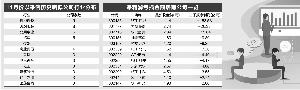 http://www.jienengcc.cn/meitanhuagong/154920.html