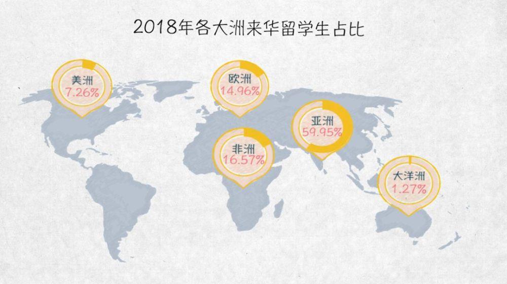 越来越多国家地区的留学生来到中国