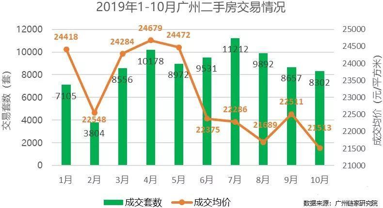 http://www.qwican.com/fangchanshichang/2306307.html