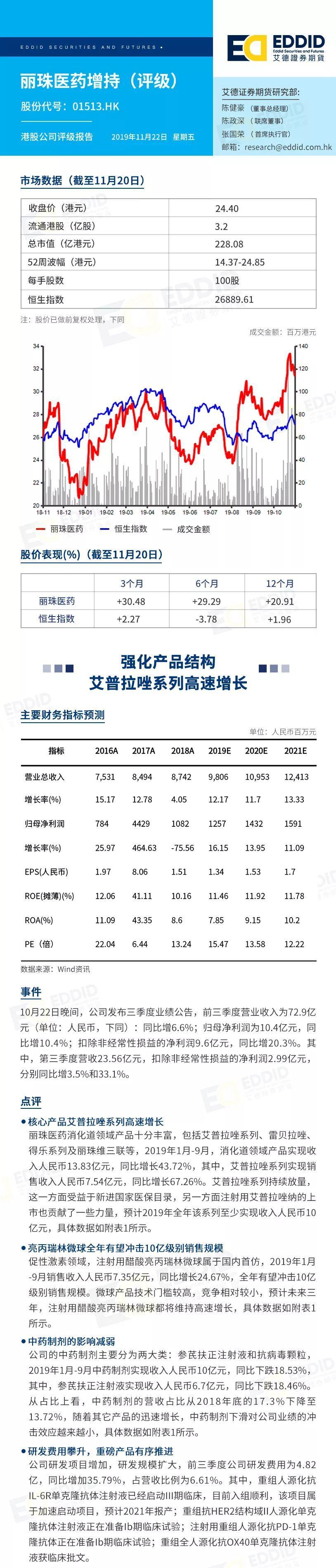 艾德证券期货:丽珠医药三季报业绩稳健,核心产品高速增长