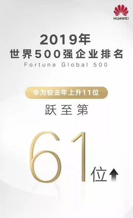 此外,华为5G专利位居全球企业第一。根据IPlytics最新统计数据来看(截至9月份),目前全球5G SEP必要专利中,华为凭借高达3325件申请量占据绝对制高点,三星2846件居第二、LG 2463件排第三。