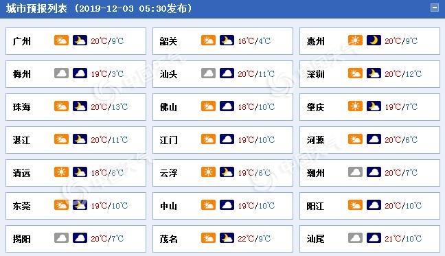 广东受台风影响沿海风力大 5日前后冷暖空气携手制造降雨