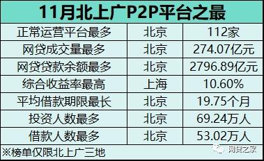 http://www.weixinrensheng.com/caijingmi/1206177.html