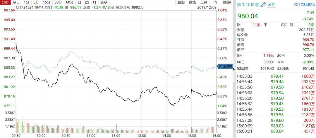 网络赚钱方法:邮储银行溢价17%发行,会破发?周期股走强,这只化工细分龙头受关注!