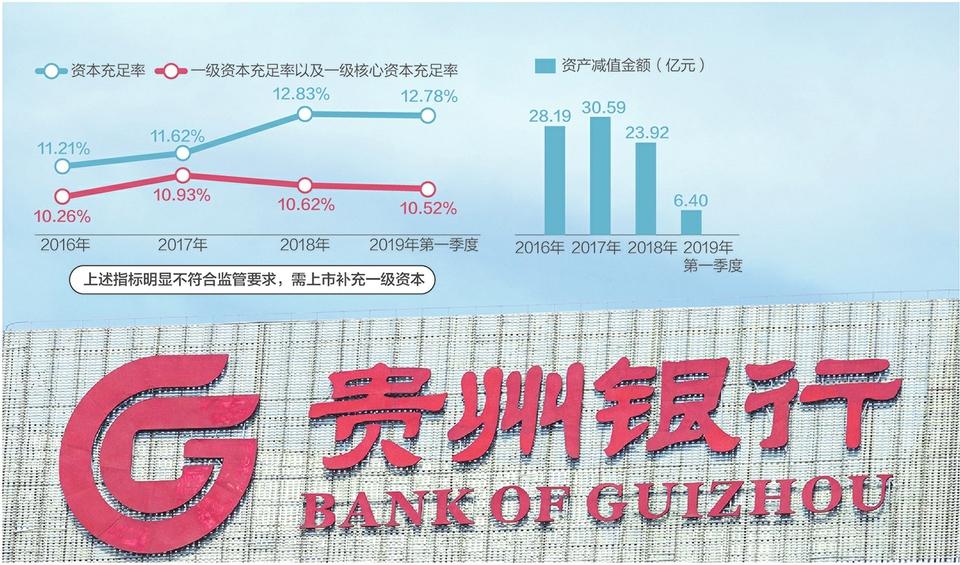 贵州银行IPO最新进展:已在港交所披露聆讯后资料集