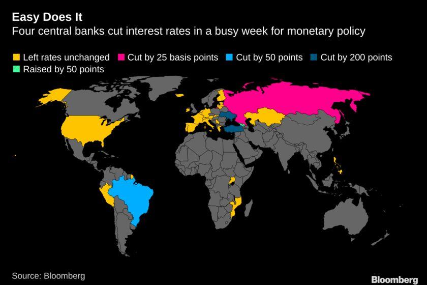 美联储已暂停降息,新兴市场国家