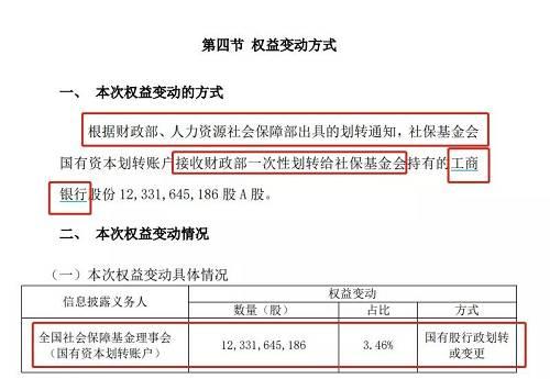 1月10日收盘,工行A股股价为5.91元。