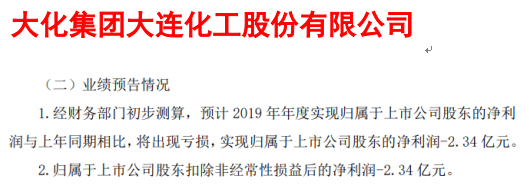 ST大化B2019年度预计净利亏损2.34亿元