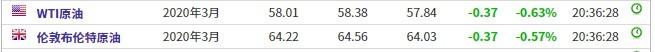 伸博新网:美股前瞻 | 美股三大股指期货走高 蔚来(NIO.US)盘前涨超4%