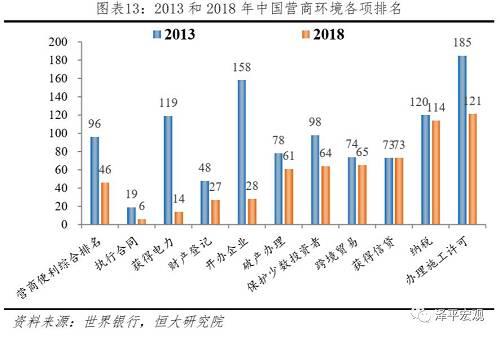 2.2 基础设施:中国高速铁路全球领先,美国在航空建设、轨道交通等方面领先