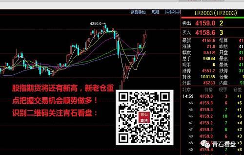 http://www.weixinrensheng.com/caijingmi/1574870.html
