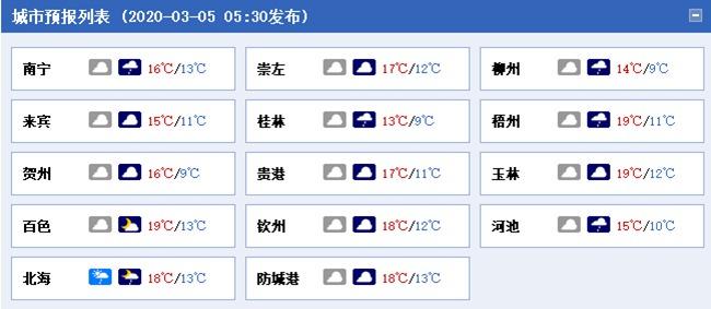 广西桂林贺州等局地今日仍有中雨 气温下降需添衣