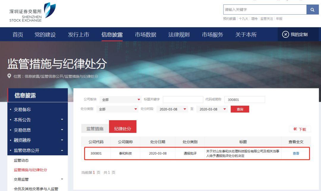 3月8日,深交所网站披露了对8家公司的纪律处分,相关公司均涉嫌通过公告、互动易、微博微信等方式蹭热点,泰和科技正在其中。