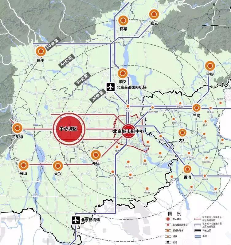 重磅!通州北三县协同发展规划出炉,9个关键词划重点