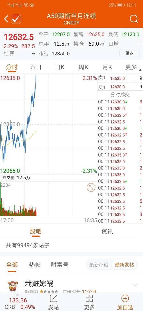 """海外新冠肺炎疫情仍在蔓延,全球资本市场经历至暗时刻,美股6个交易日内3次熔断,A股市场仍在2800点之下""""风雨飘摇""""。"""