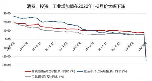 方正富邦基金:货币政策宽松方向在短期内不会改变