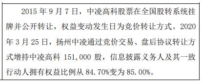 中凌高科股东扬州中凌增持15万股一致行动人持股比例合计为85%