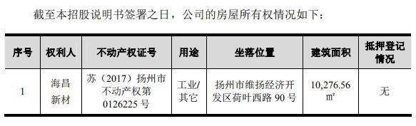 海昌新材IPO:业绩单薄 债台高筑 临时建筑物未取权属证书存行政处罚风险