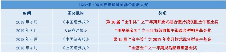 """""""港股一哥""""汪孟海解答你最关心的问题:港股,跌到位了吗?"""