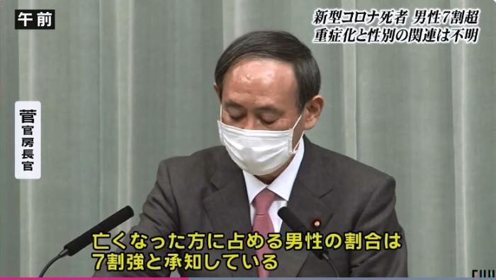 日官房长官:日本新冠肺炎死亡病例超7成为男性