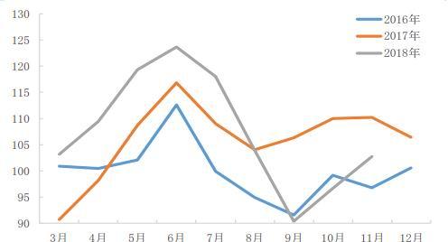 国都期货:疫情冲击需要萎缩 PTA否极意外泰来