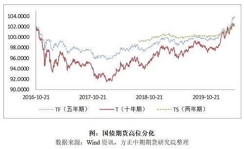 【����】����期��Y��分化 �P注品�N�g交易�C��