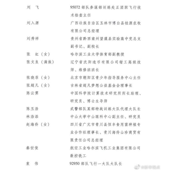 第24届中国青年五四奖章公布:山东这些人和集体上榜