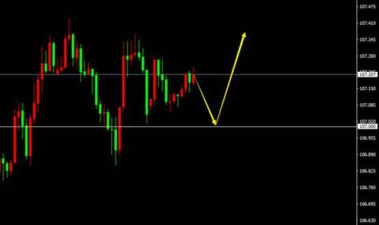 宗校立:美国数据雪上加霜,美元走势跌宕起伏!