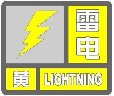 雷电黄色预警!河北局地有大风冰雹等强对流天气