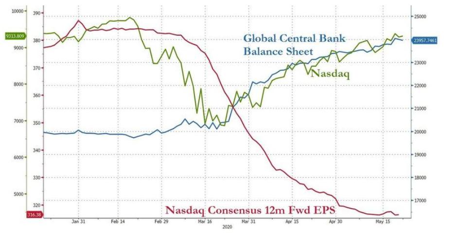 小摩CEO:美国经济将迅速复苏 但股市上涨另有原因