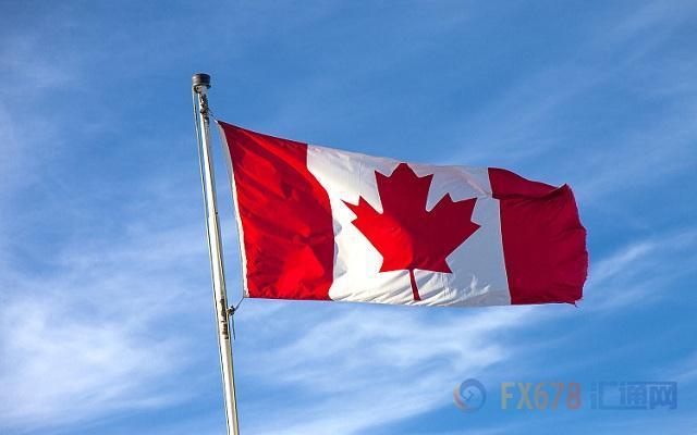 加拿大新总统就职!美国和加拿大担心200天移动平均线将支撑经济复苏
