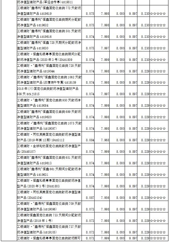 光大银行理财产品表_6月普益标准 净值型银行理财产品评价报告出炉,1541款产品获评 ...