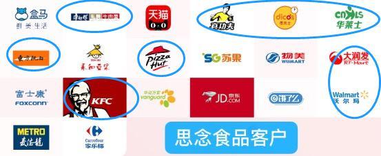 千味央厨IPO:冷链瓶颈致产能大幅下滑 李伟能否圆梦A股?